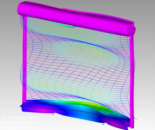DDAM Results Model