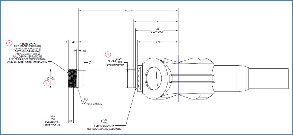 Detailing-model