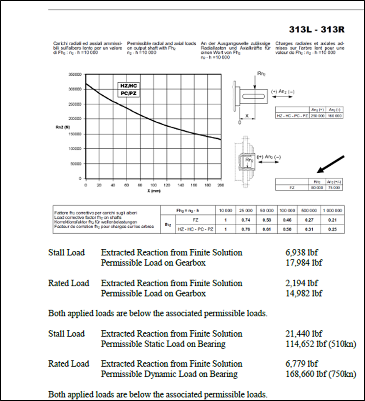 GLSV-design-calculations