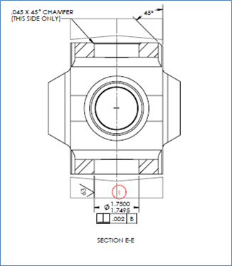 GLSV-detailed-design