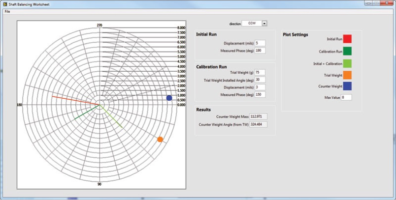 Periodic Vibration Monitoring – Great Lakes Sound & Vibration