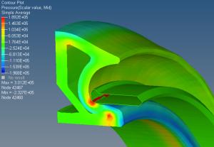 contour-plot