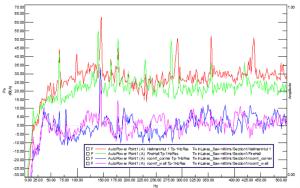 environmental-acoustics-chart
