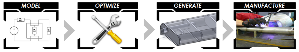 glsv-design-automation