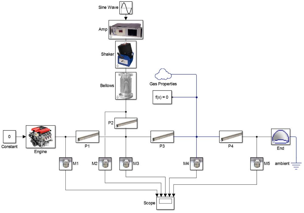 GLSV_System-Modeling